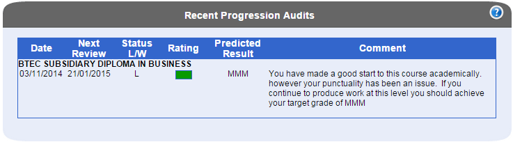 Progression audit